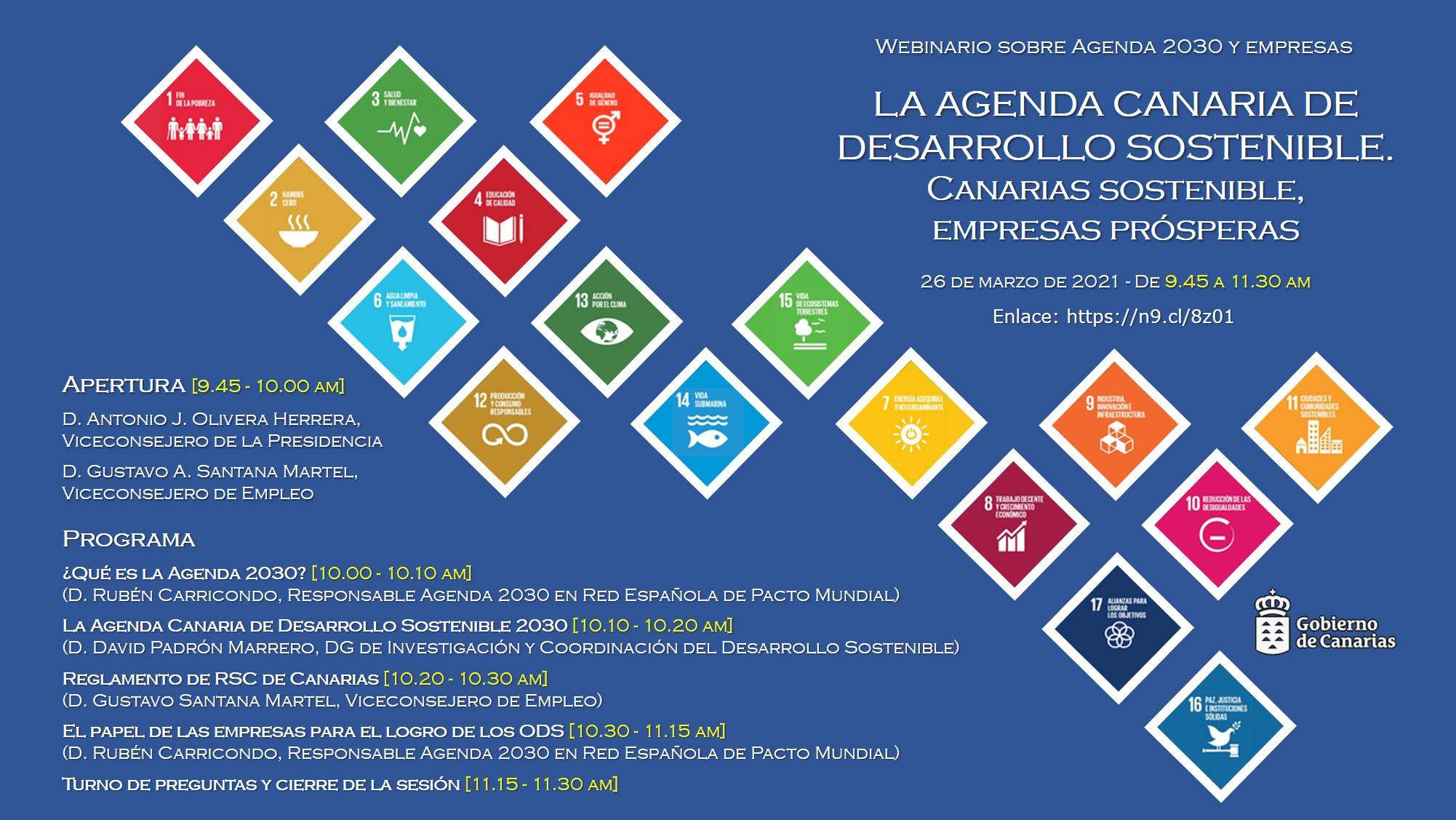Agenda 2030 y empresas